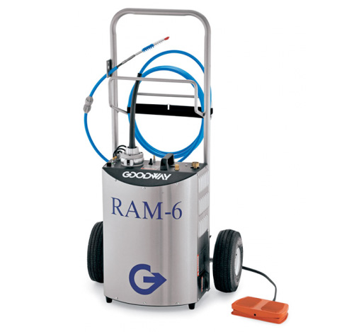 ram-6-chiller